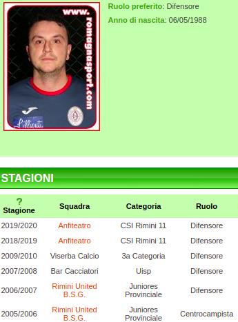Campionati di calcio dilettantistici e amatoriali Emilia Romagna